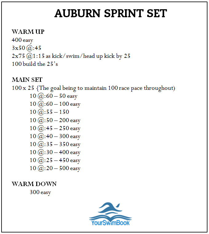 Swimming Faster The Auburn Way Training And Race Strategies For Individual Medley