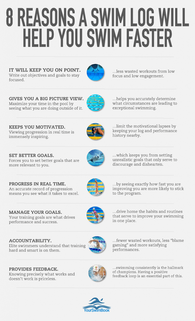 8 Reasons A Swim Log Will Help You Swim Faster (Infographic