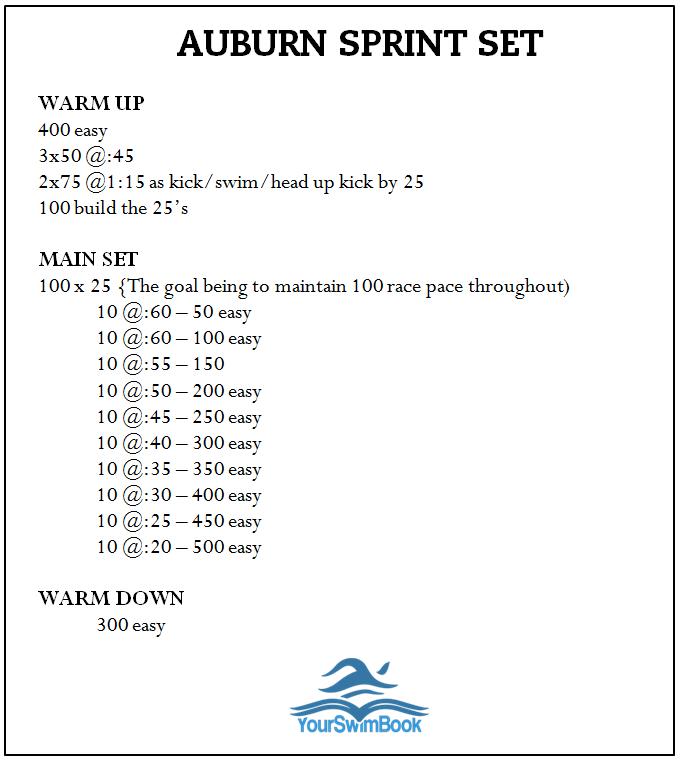 Auburn Sprint Set