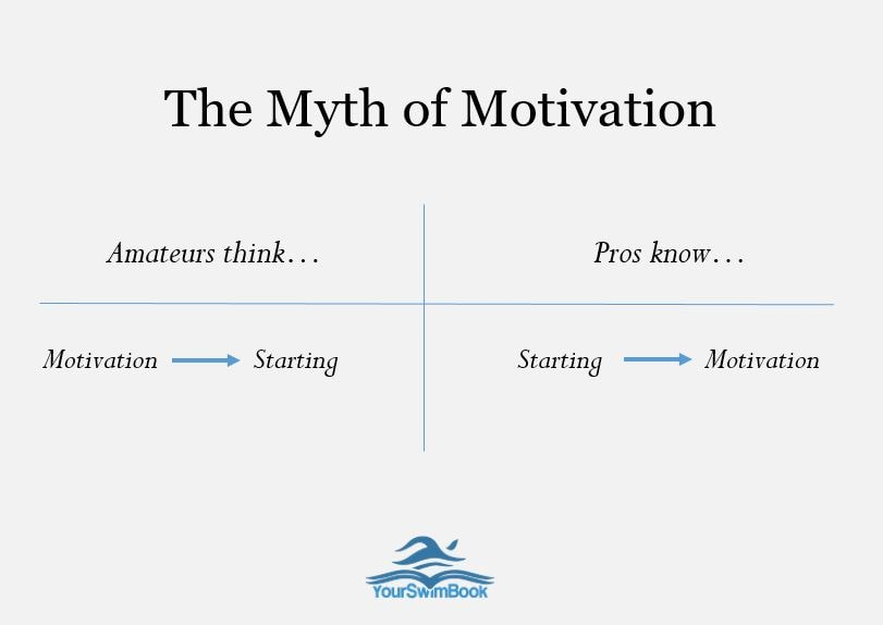 The Myth of Motivation (2)