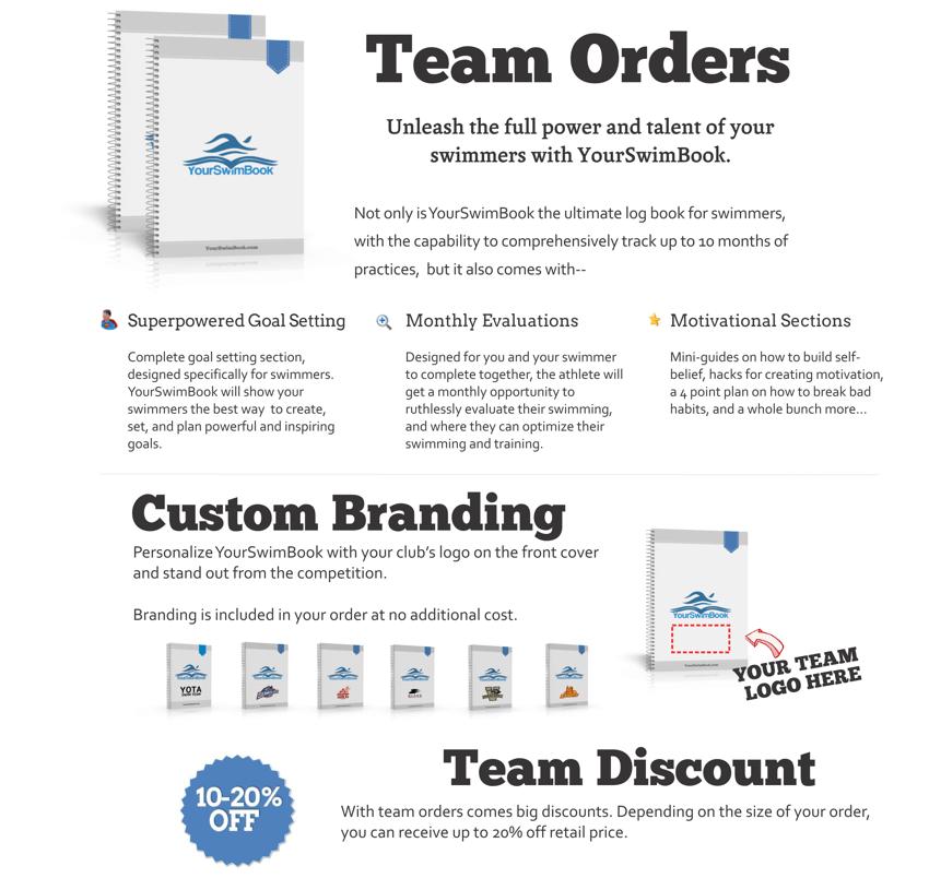 Team-Orders-Page