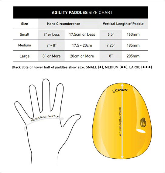 Swim Gear Review: FINIS Agility Paddles Review