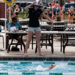 5 Ways Swim Coaches Can Develop Highly Motivated Swimmers