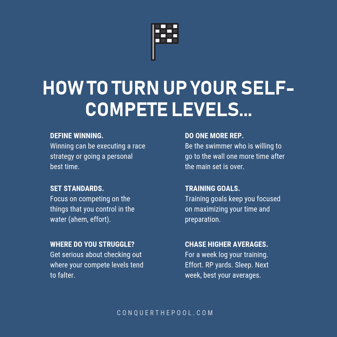 How to Crank Your Self-Compete Levels-min