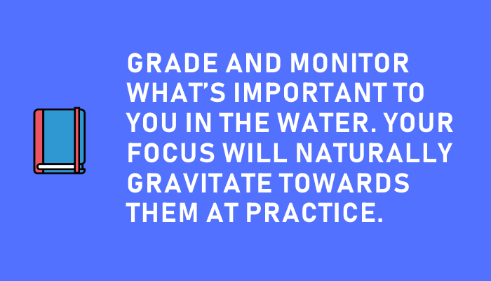 Grade and Monitor What's Important