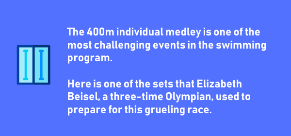 How to Train for the 400m Individual Medley