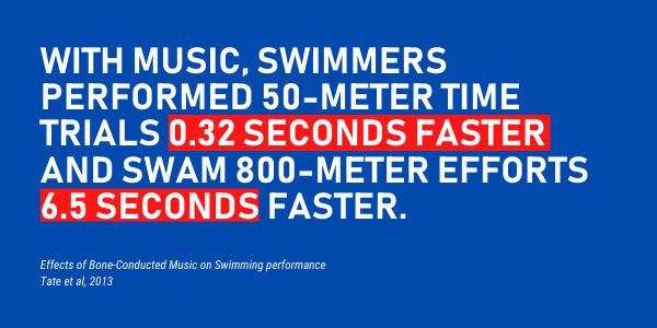 How Listening to Music Will Help You Swim Faster